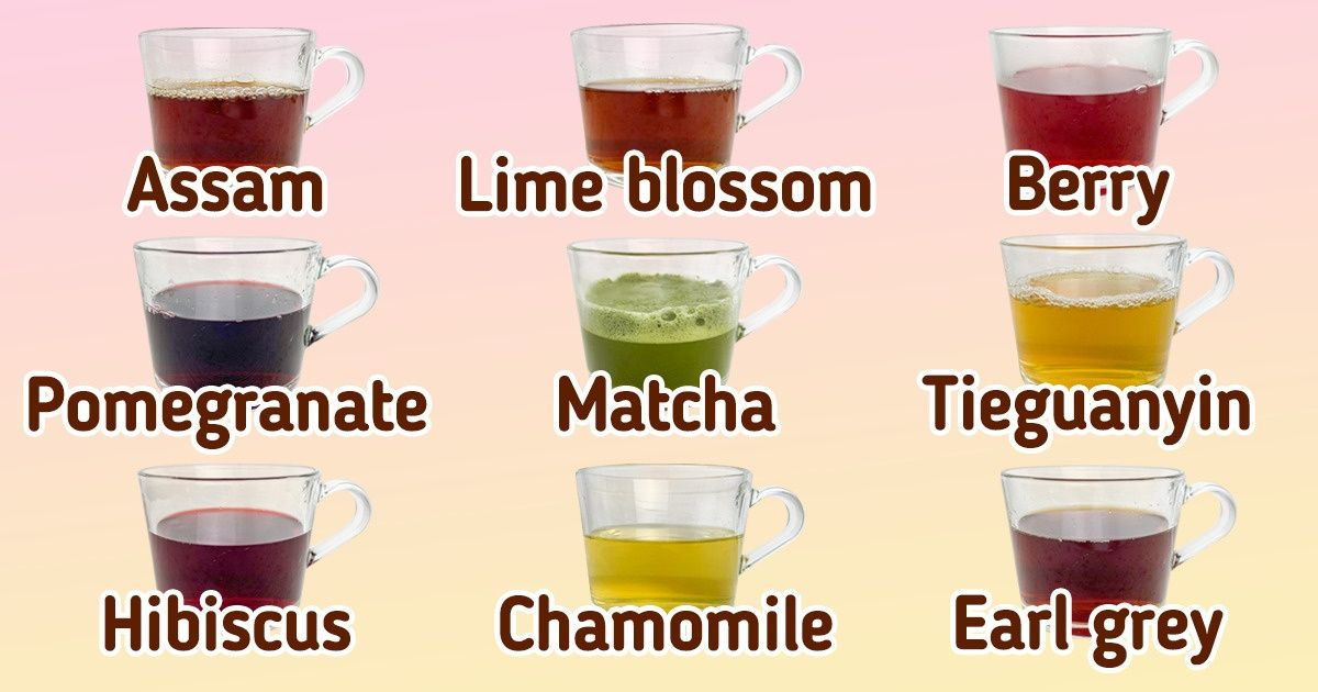How to Know What Kind of Tea to Choose