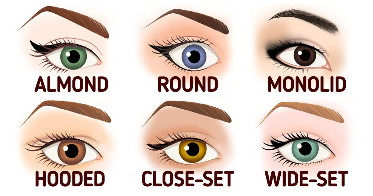 How to Do Your Eyeliner According to Your Eye Shape